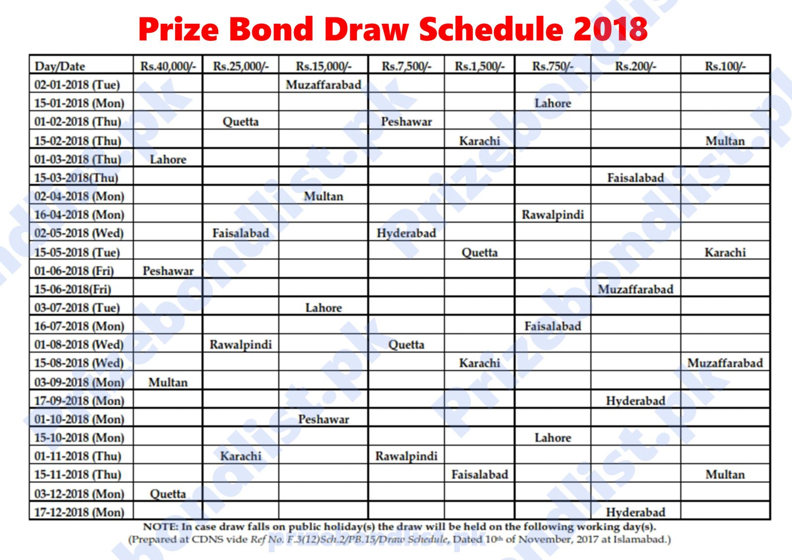 Prize Bond List 2018 and Prize Bond Schedule